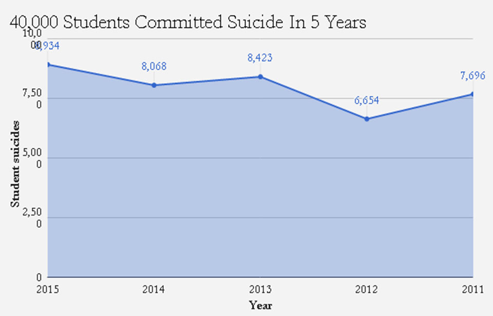 Suicide-free-india:Helps in depression-suicide prevention